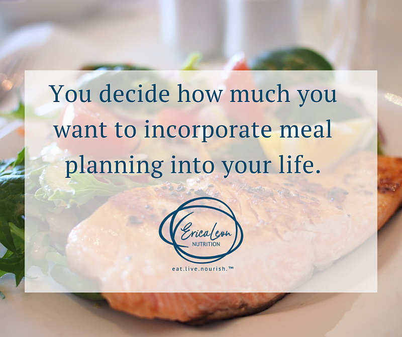 This one thing can change everything … Meal Planning